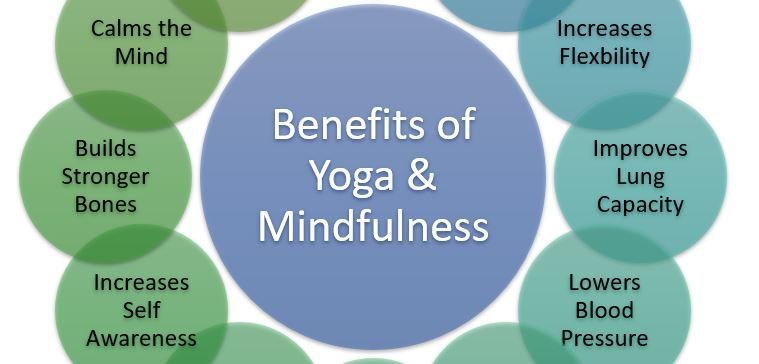12 Benefits of Yoga and Mindfulness
